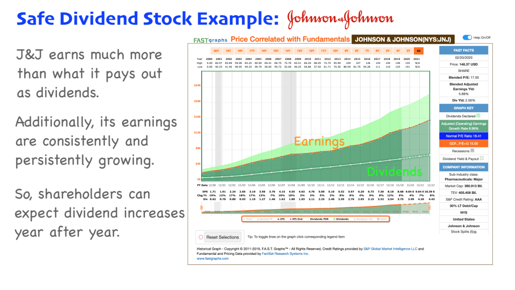 JNJ as a safe dividend stock example