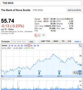dividend stock example from Google Finance