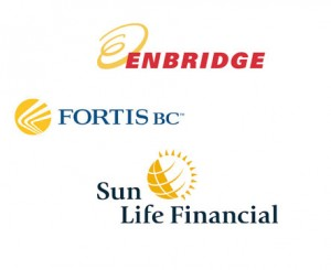 Safe dividend reinvestment at a discount with Enbridge, Fortis, and Sun Life Financials.