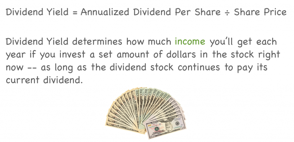 Slide describing that the dividend yield determines how much income you'll get each year.