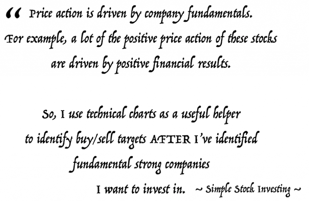 Image of a quote explaining that underlying strong fundamentals of companies drive higher stock prices. And that reading technical charts of stocks is a good tool to help identify buy or sell targets.